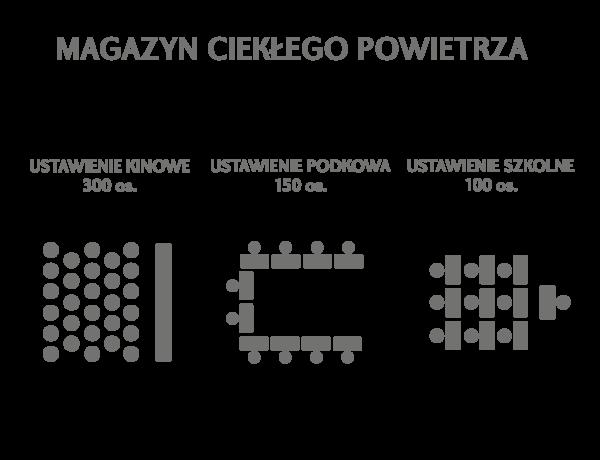 ustawienia krzeseł i stołów - sale konferencyjne Sztygarka