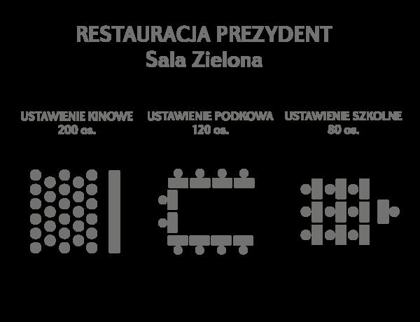 Rozkład stołów i krzeseł - sala konferencyjna Zielona - Śląski kompleks Sztygarka